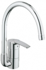 Grohe Eurostyle Kitchen Sink Mixer 33975001