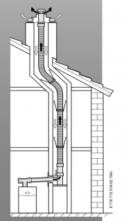 Flexible Flue System